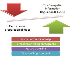 The-Geospatial-Information-Regulation-Bill-2016-
