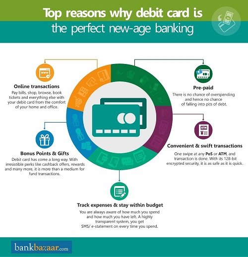 Challenges Faced By The Select Urban Public Sector Bank Customer's While Using Atm/ Debit Card –