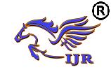 Logo of International Journal of Research (IJR)