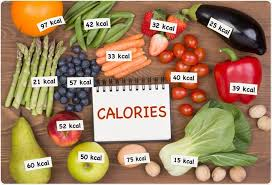 How Many Calories Should You Eat Per Day?